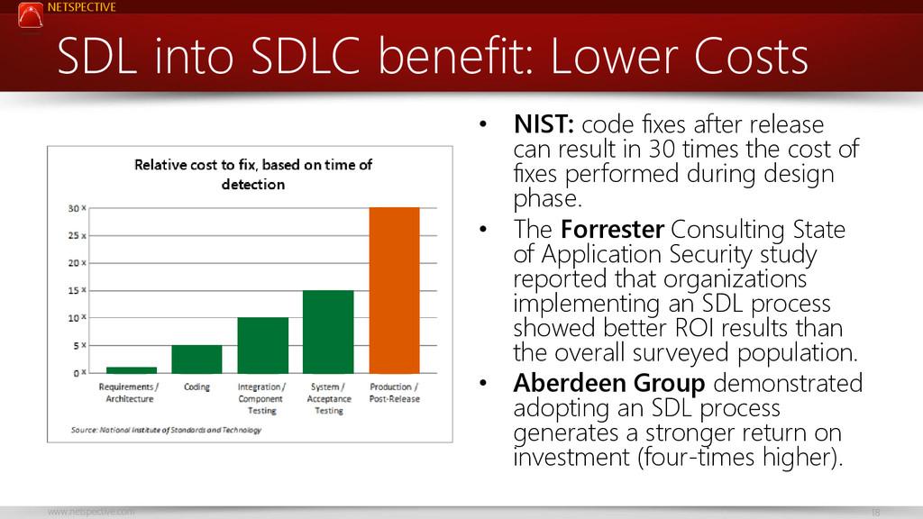NETSPECTIVE www.netspective.com 18 SDL into SDL...