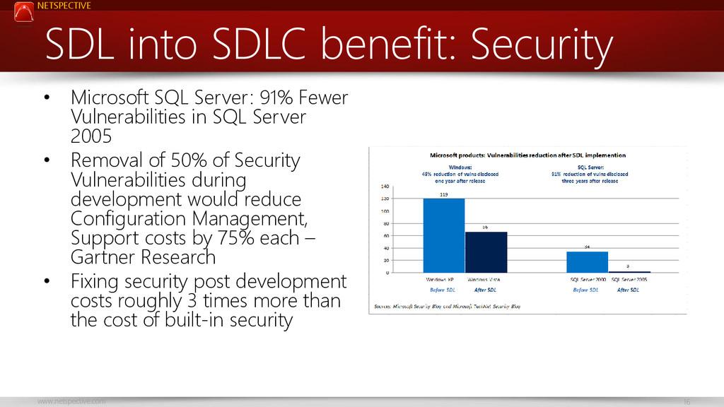 NETSPECTIVE www.netspective.com 16 SDL into SDL...