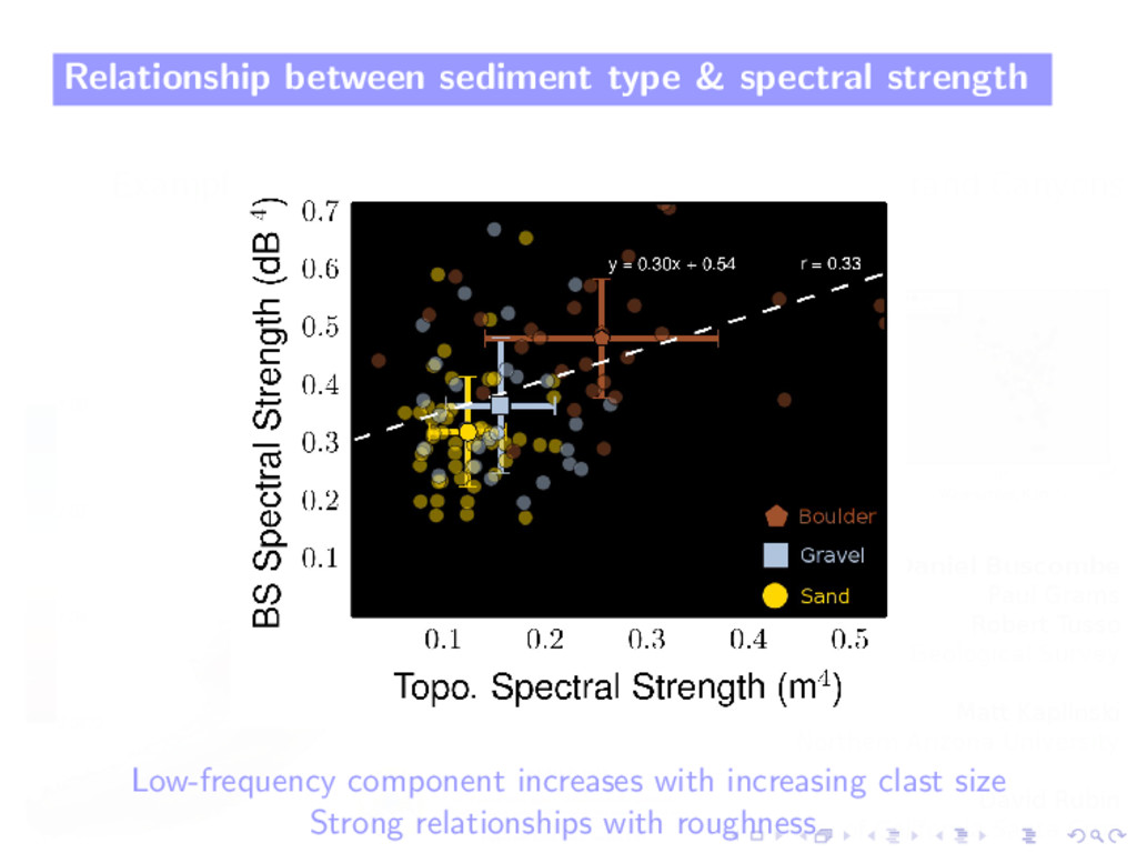 Relationship between sediment type & spectral s...