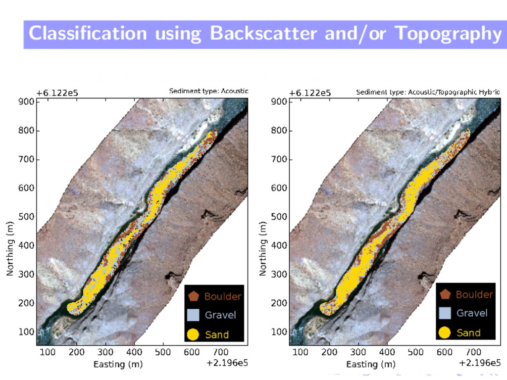 Classification using Backscatter and/or Topograp...