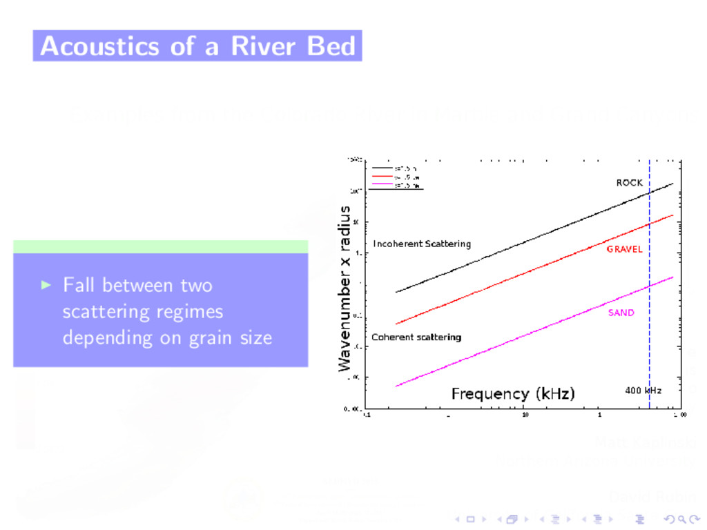 Acoustics of a River Bed Fall between two scatt...