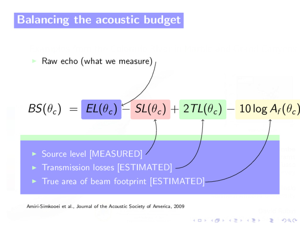 Balancing the acoustic budget Raw echo (what we...
