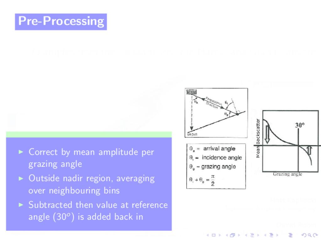 Pre-Processing Correct by mean amplitude per gr...