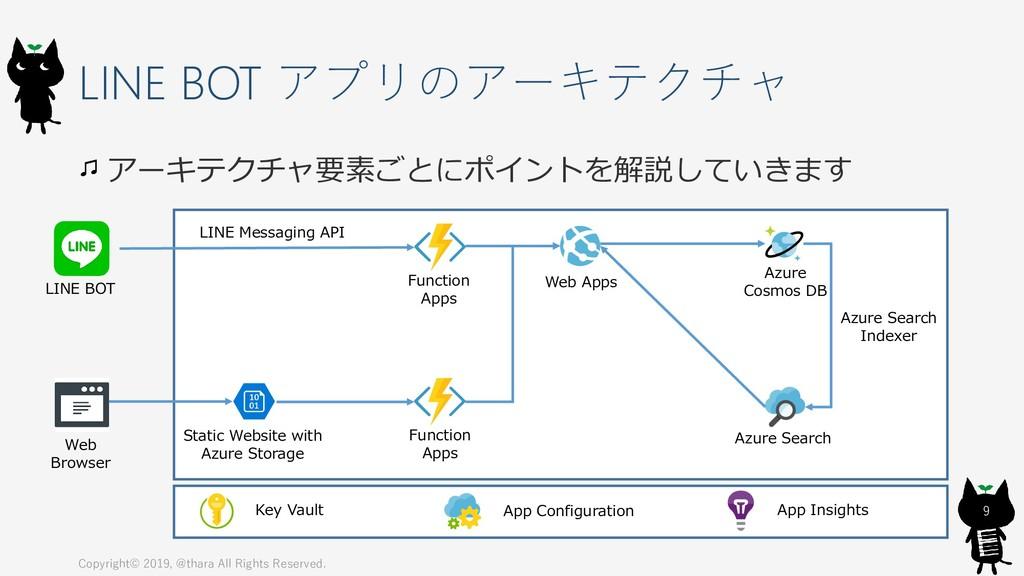 LINE BOT アプリのアーキテクチャ アーキテクチャ要素ごとにポイントを解説していきます ...