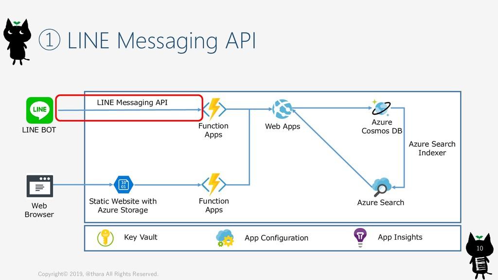 ① LINE Messaging API Copyright© 2019, @thara Al...