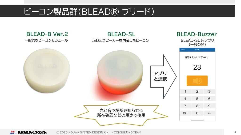 ビーコン製品群(BLEAD® ブリード) ©︎ 2020 HOUWA SYSTEM DESIG...