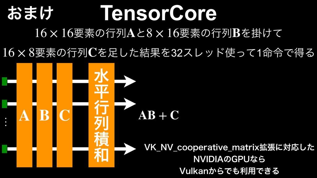 TensorCore ͓·͚ ਫ ฏ ߦ ྻ ੵ  … AB + C  A  B  C...