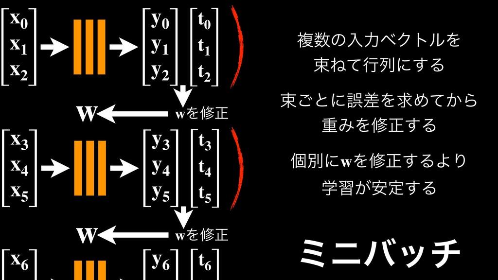 Λमਖ਼ w x0 x1 x2 y0 y1 y2 t0 t1 t2 w  Λमਖ਼ w x3...