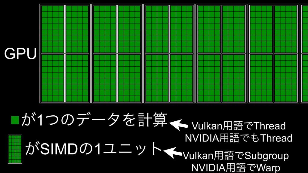 GPU ͕1ͭͷσʔλΛܭ ͕SIMDͷ1Ϣχοτ Vulkan༻ޠͰSubgroup NV...