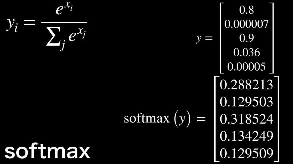 TPGUNBY yi = exi ∑ j exj softmax (y) = 0.288213...