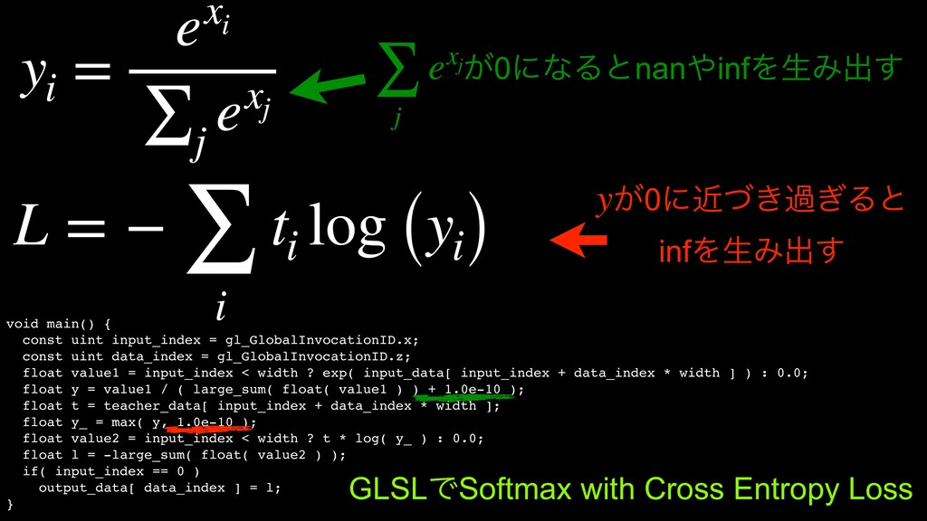 void main() { const uint input_index = gl_Globa...