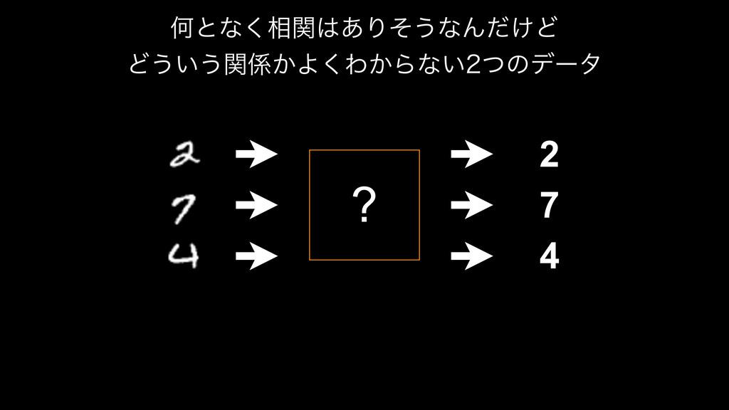 Կͱͳ͘૬ؔ͋Γͦ͏ͳΜ͚ͩͲ Ͳ͏͍͏͔ؔΑ͘Θ͔Βͳ͍ͭͷσʔλ ? 2 7 4
