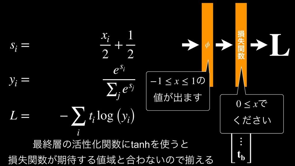 si = xi 2 + 1 2 yi = esi ∑ j esj L = −∑ i ti lo...