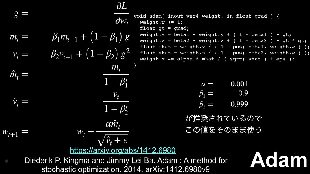 Adam g = ∂L ∂wt mt = β1 mt−1 + (1 − β1) g vt = ...