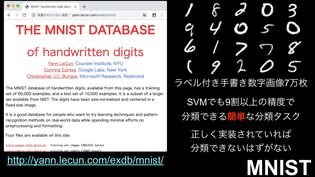 MNIST http://yann.lecun.com/exdb/mnist/ ϥϕϧ͖खॻ...