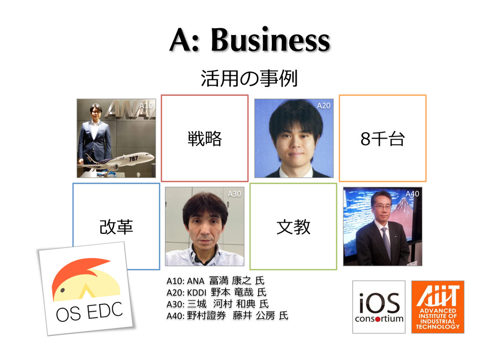 A: Business 活⽤用の事例例 ⽂文教 戦略略 8千台 改⾰革 A10 A30 A4...