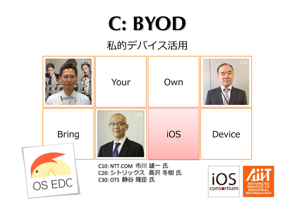 C: BYOD 私的デバイス活⽤用 iOS Device Your Own Bring C1...