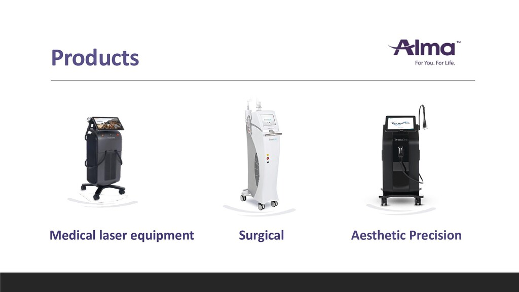 Products Medical laser equipment Surgical Aesth...
