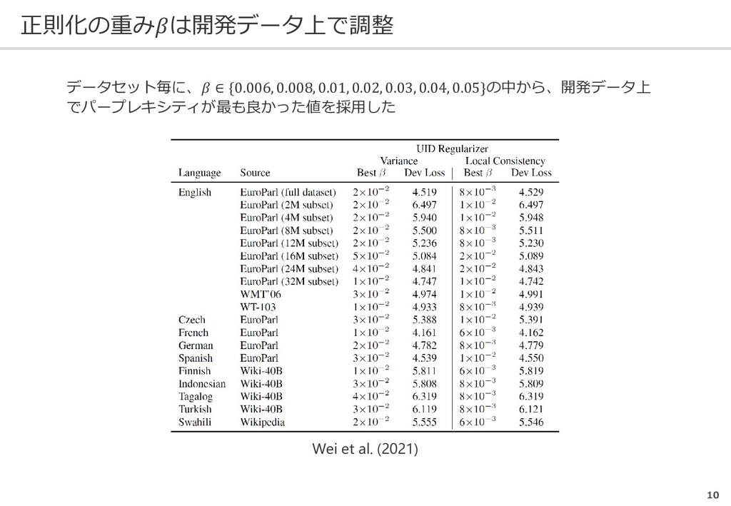 正則化の重み𝛽𝛽は開発データ上で調整 10 Wei et al. (2021) データセット毎...
