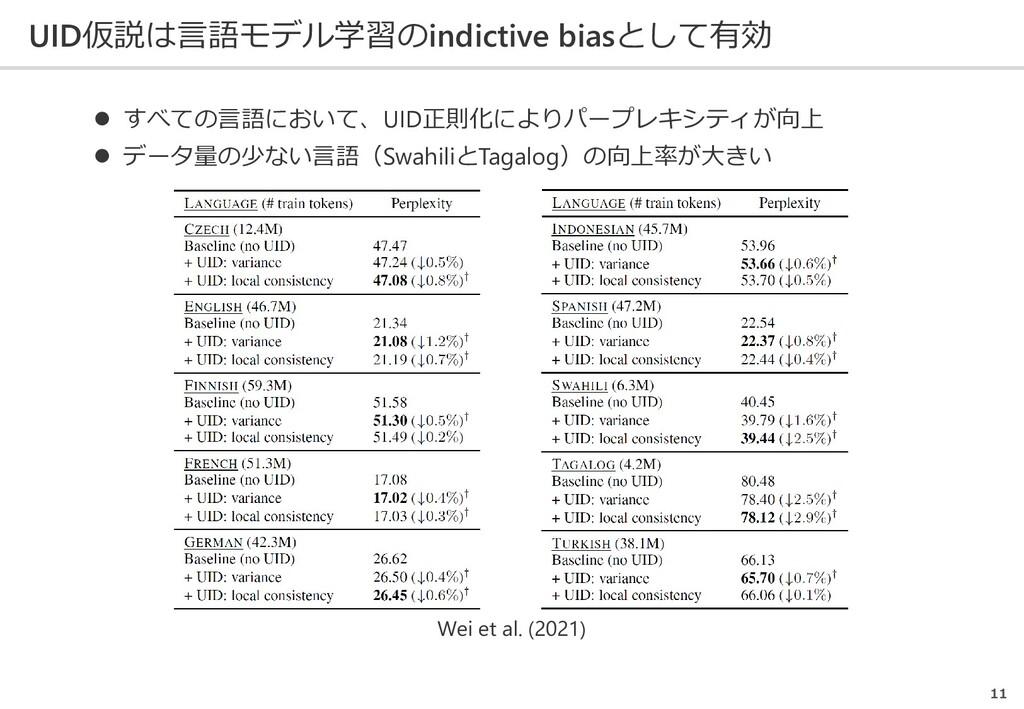 UID仮説は言語モデル学習のindictive biasとして有効 11 Wei et al....