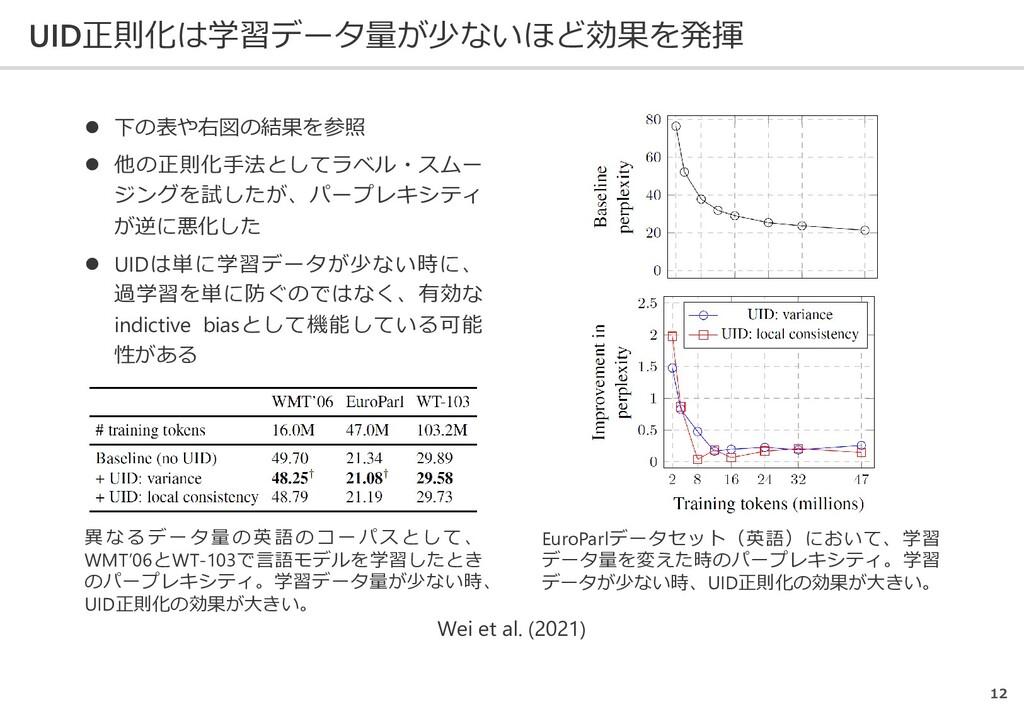 UID正則化は学習データ量が少ないほど効果を発揮 12 Wei et al. (2021) E...