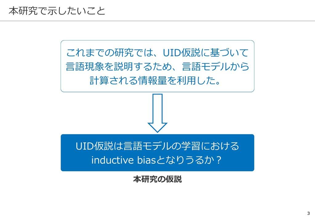 本研究で示したいこと 3 これまでの研究では、UID仮説に基づいて 言語現象を説明するため、言...