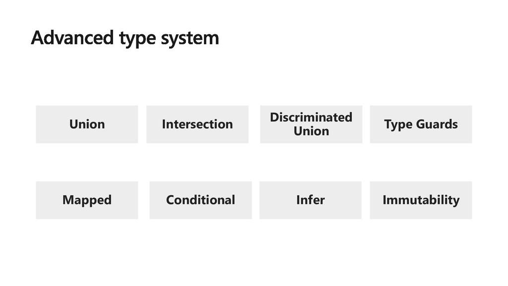 Discriminated Union Intersection Union Type Gua...