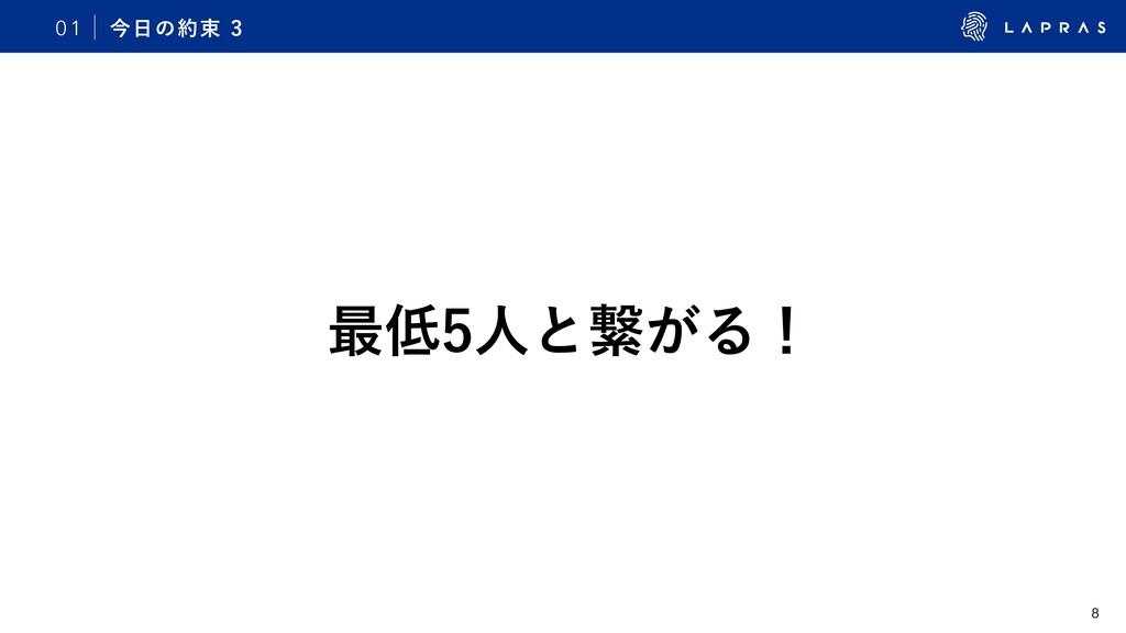 8 ࠓͷଋ 0 1 ࠷ਓͱܨ͕Δʂ