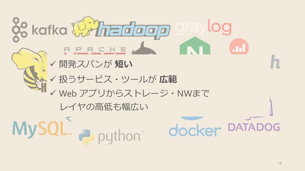 16 ü 開発スパンが 短い ü 扱うサービス・ツールが 広範 ü Web アプリからストレー...