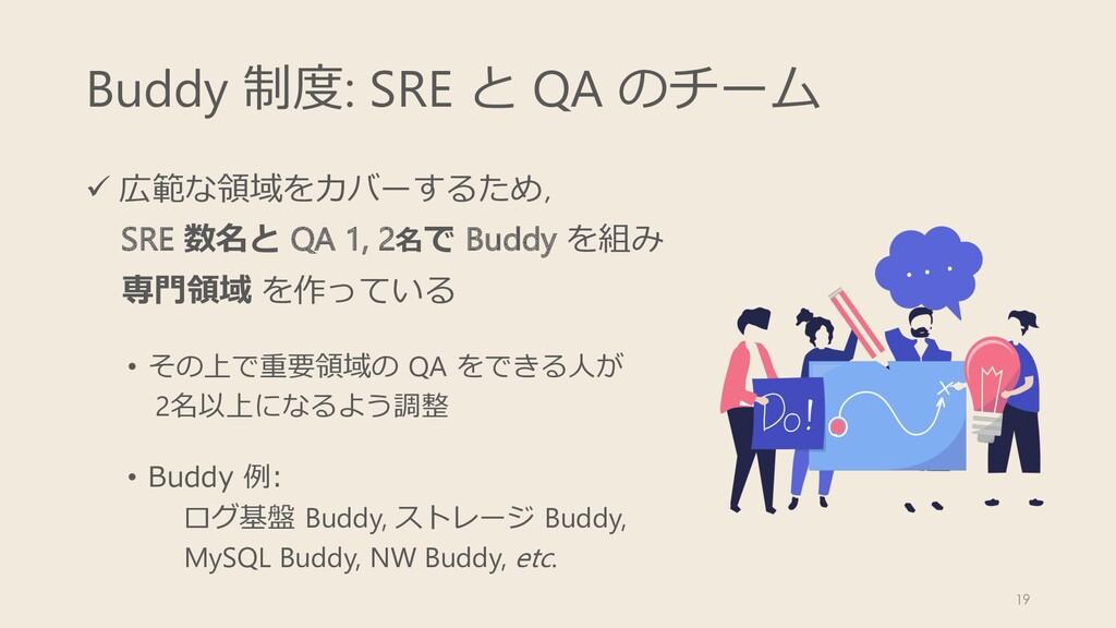Buddy 制度: SRE と QA のチーム ü 広範な領域をカバーするため, SRE 数名...