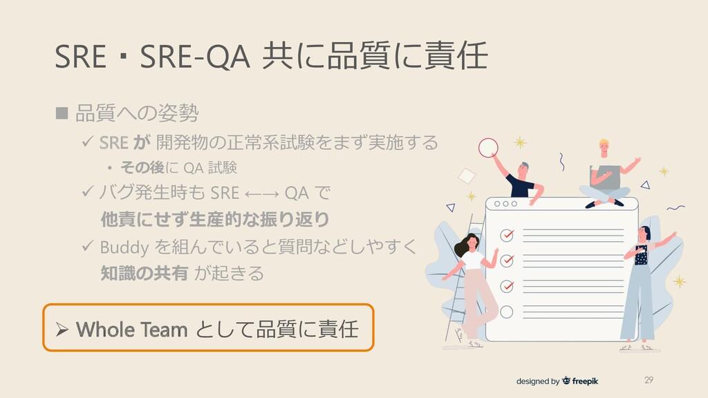 SRE・SRE-QA 共に品質に責任 29 n 品質への姿勢 ü SRE が 開発物の正常系試...