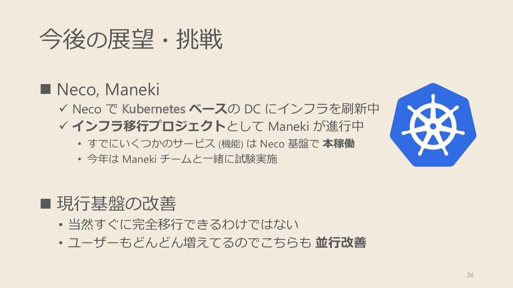 今後の展望・挑戦 n Neco, Maneki ü Neco で Kubernetes ベース...