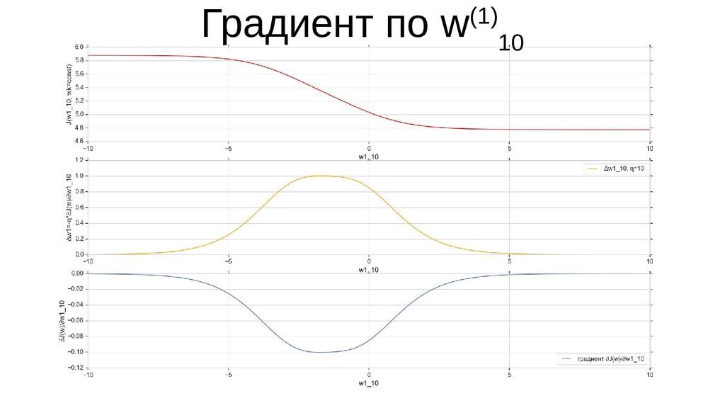 Градиент по w(1) 10