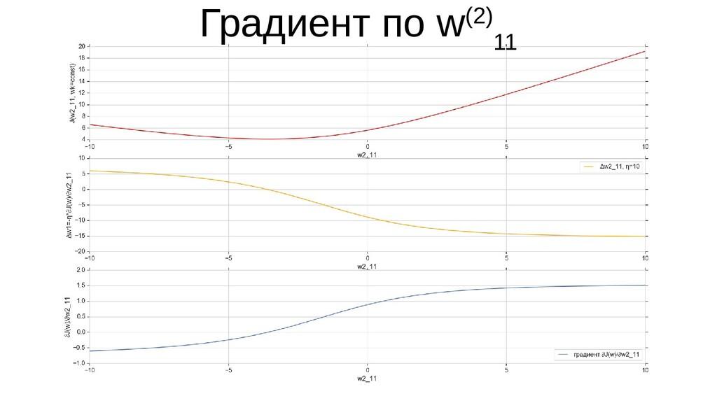 Градиент по w(2) 11