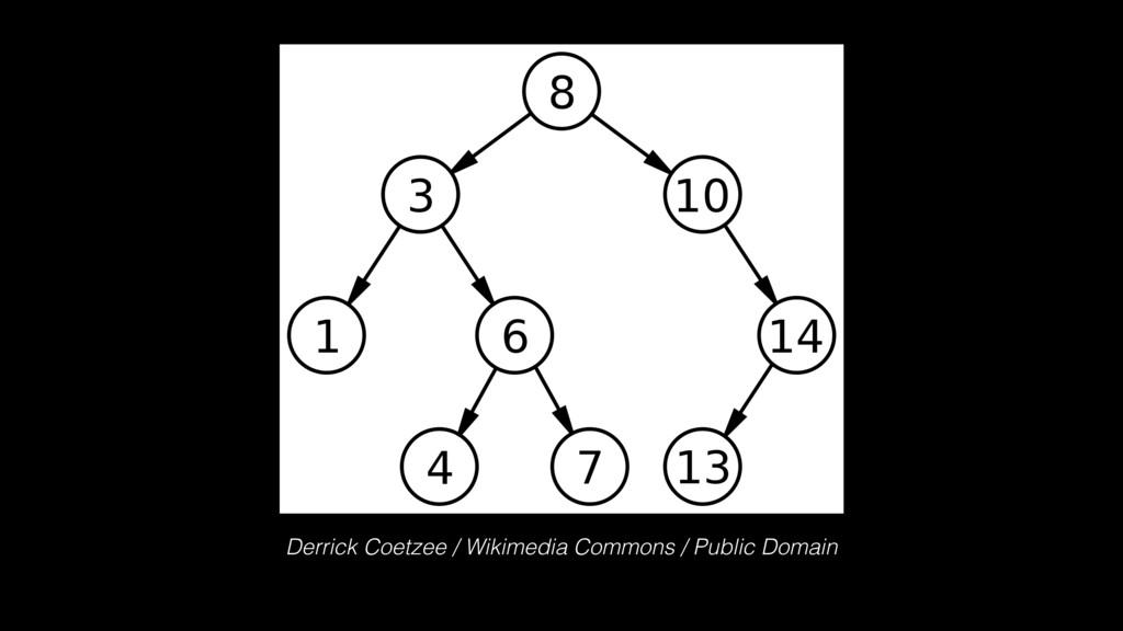 Derrick Coetzee / Wikimedia Commons / Public Do...