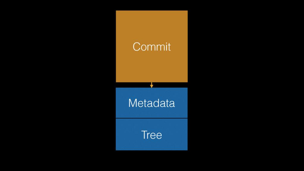 Commit Tree Metadata