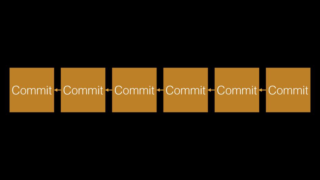 Commit Commit Commit Commit Commit Commit
