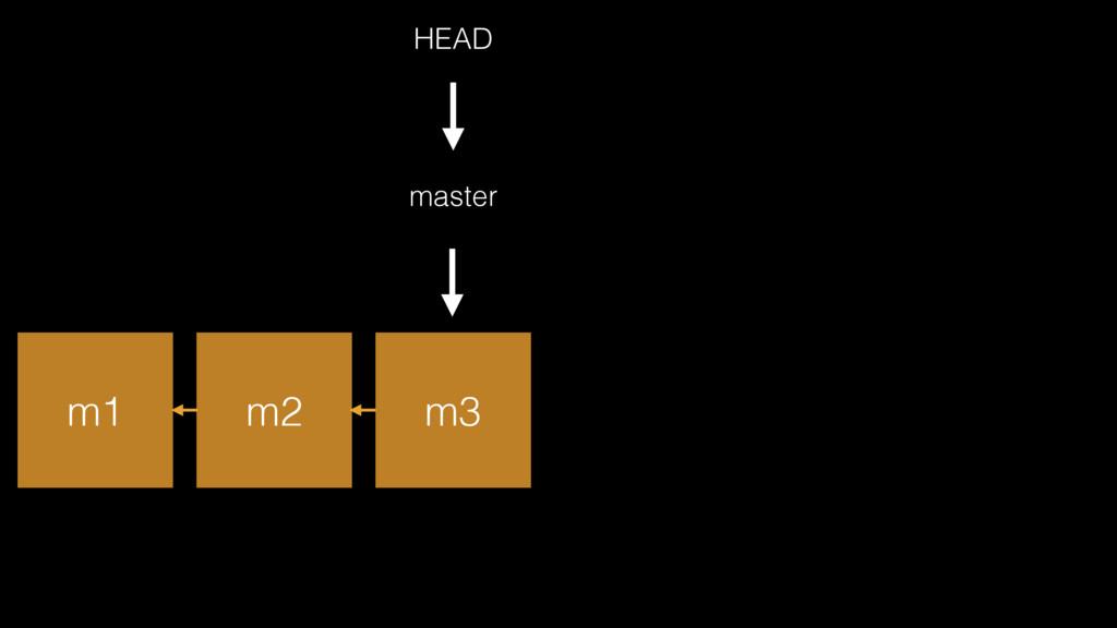 m1 m2 m3 master HEAD