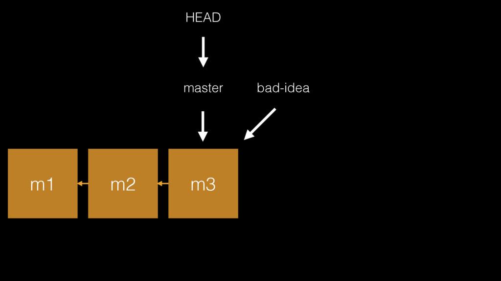 m1 m2 m3 master HEAD bad-idea