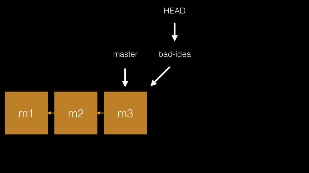 m1 m2 m3 master bad-idea HEAD