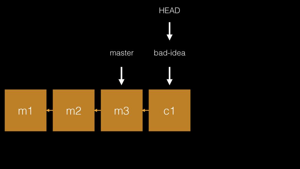 m1 m2 m3 master bad-idea c1 HEAD