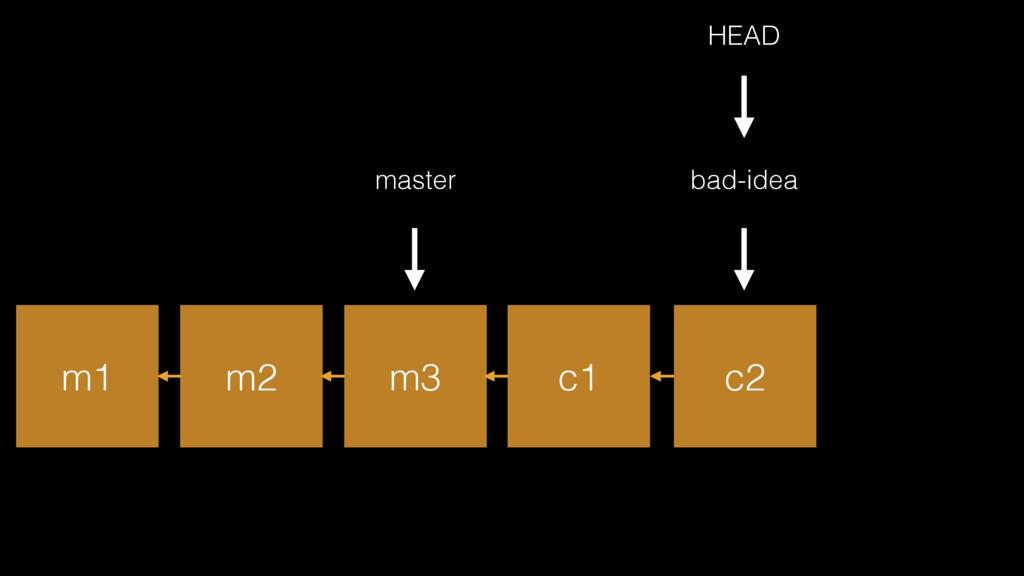 m1 m2 m3 master HEAD bad-idea c1 c2