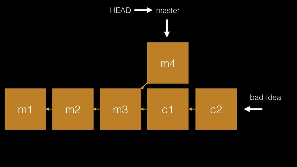 m1 m2 m3 master HEAD bad-idea c1 c2 m4