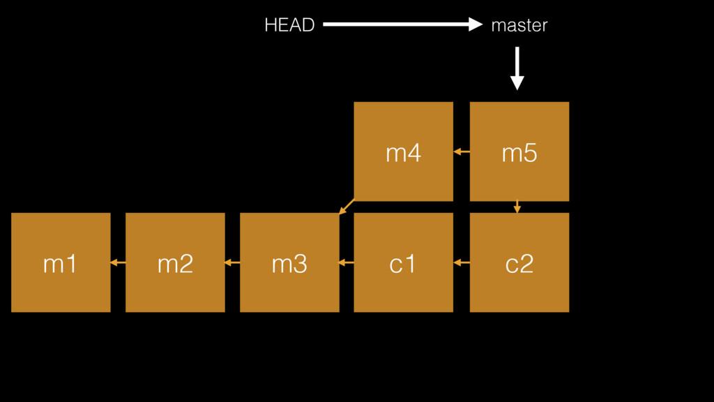 m1 m2 m3 master HEAD c1 c2 m4 m5