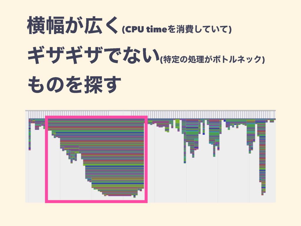 ԣ෯͕͘(CPU timeΛফඅ͍ͯͯ͠) ΪβΪβͰͳ͍(ಛఆͷॲཧ͕ϘτϧωοΫ) ͷ...