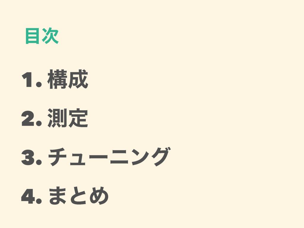  1. ߏ 2. ଌఆ 3. νϡʔχϯά 4. ·ͱΊ