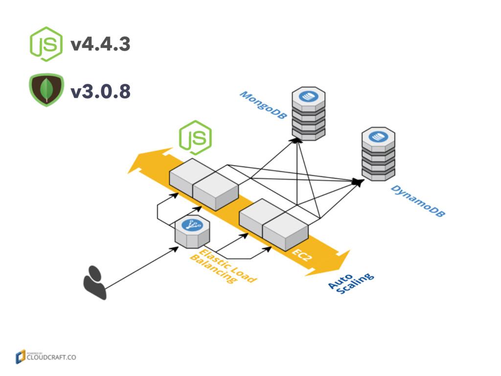 v4.4.3 v3.0.8