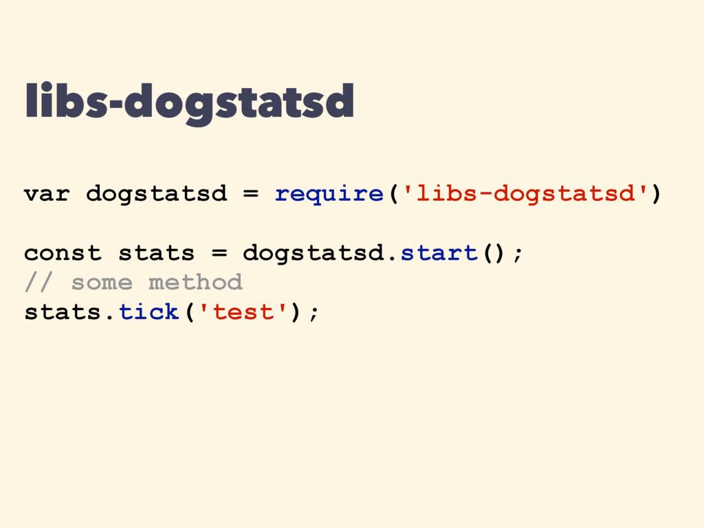 var dogstatsd = require('libs-dogstatsd') const...