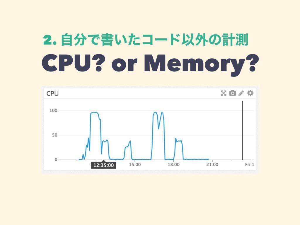 CPU? or Memory? 2. ࣗͰॻ͍ͨίʔυҎ֎ͷܭଌ