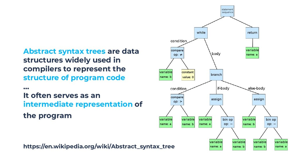 Abstract syntax trees are data structures widel...